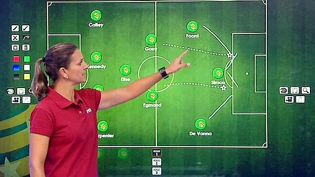 Ju Cabral analisa a seleção de futebol feminino da Austrália e destaca sistema de marcação