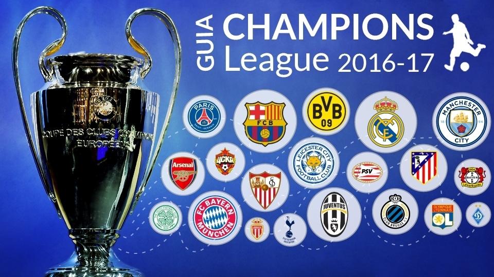 Guia da Champions League: veja os times, os destaques, os elencos e os favoritos